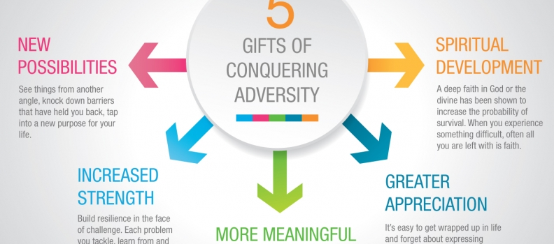 The Five Gifts of Conquering Adversity